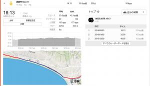 沼津・千本浜は直線ド平坦で、直線番長歓喜!