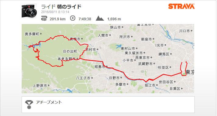都民の森1周ルート(ストラバのログはこちら)