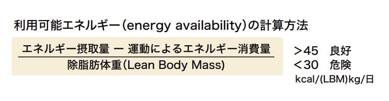 エネルギーが足りているかどうか計算する方法