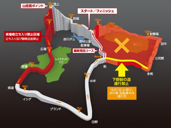2015年ジャパンカップのコース図。ダムから頂上まで古賀志林道
