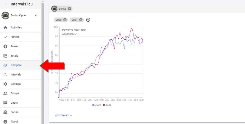グラフ作るのは「Compare」から