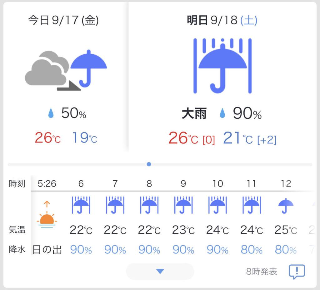明日は絶好のアジア120日和です
