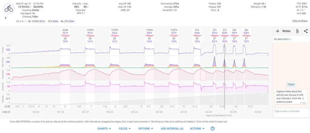 2分走のデータを見るのは楽しい