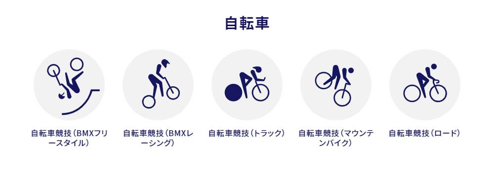 自転車競技の配信日程とライブ配信へのリンク