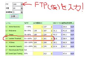 FTPをもとに、L4とSSTの目安を計算!