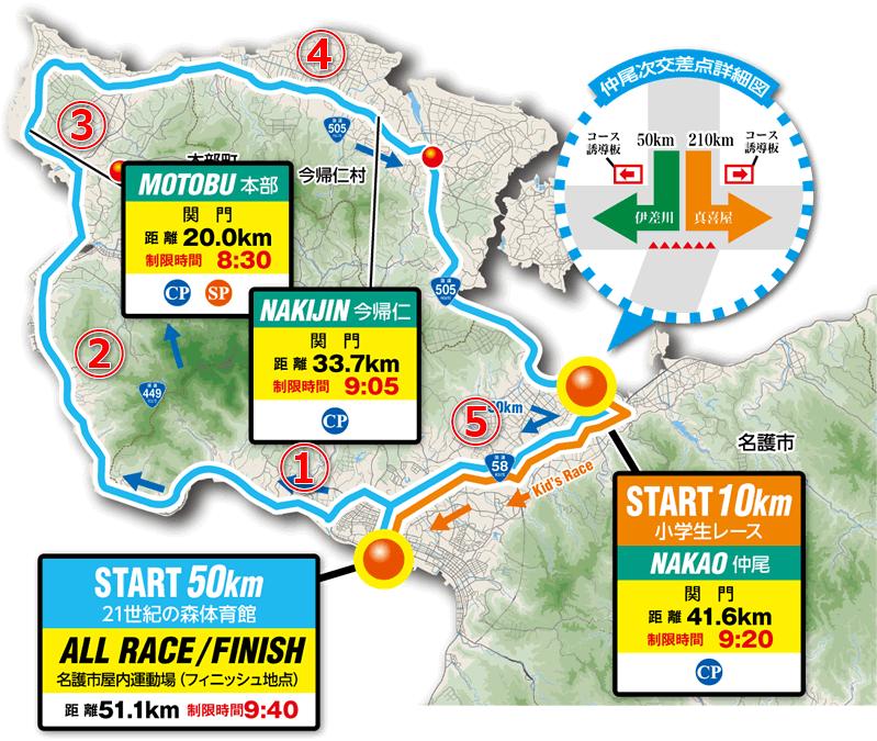 市民レディースレース 50kmの全体像