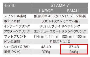 クランクブラザーズ・スタイルを7のサイズと重量チャート