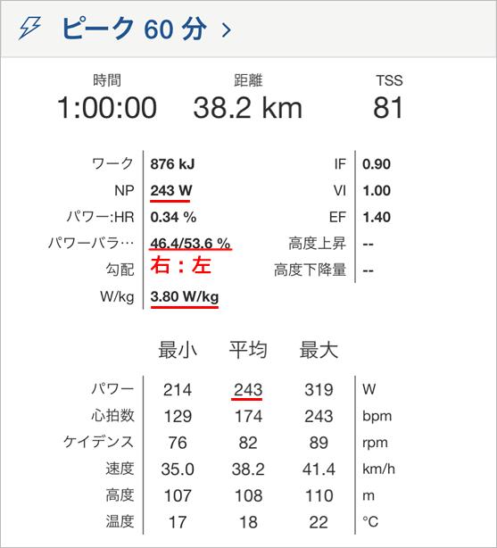 ペダモニで固定ローラー60分走に挑戦したら、乾いた笑いしか出ない結果だった