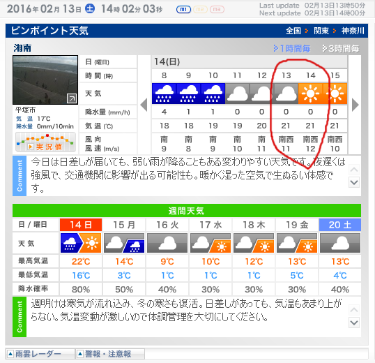2月14日の天気はどうじゃらほい?