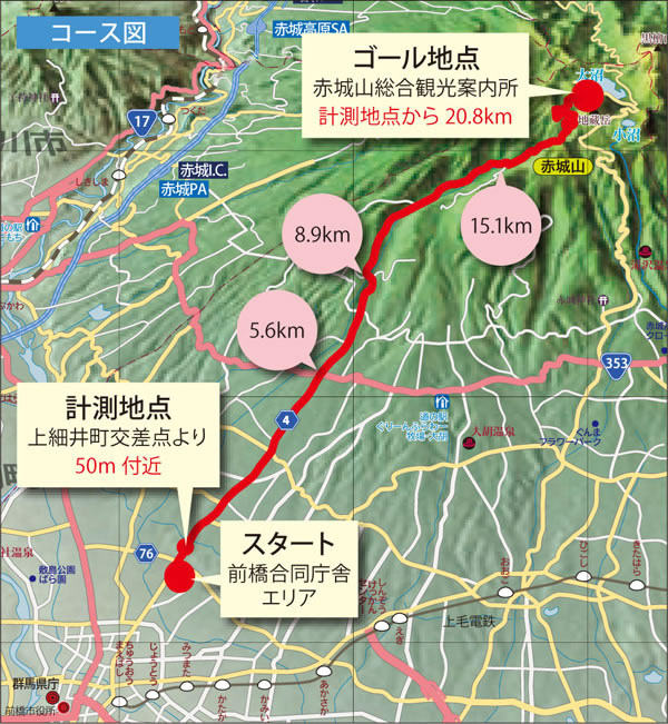 赤城山ヒルクライムは20.8km、平均勾配6.4%