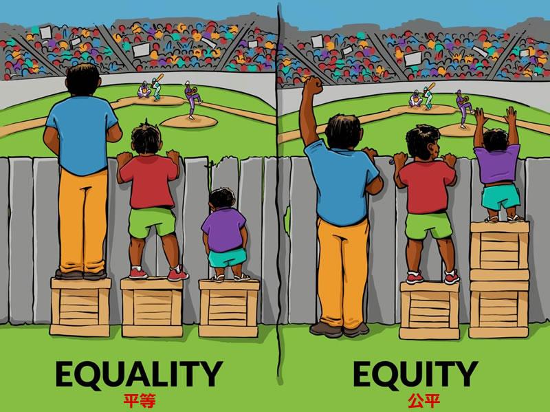 平等と公平をどう考えるかが問われている気がする
