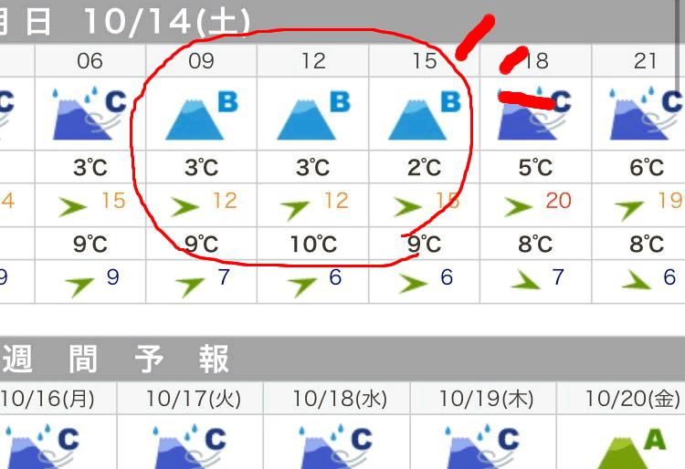 レース時間中だけ雨が上がる予報!?