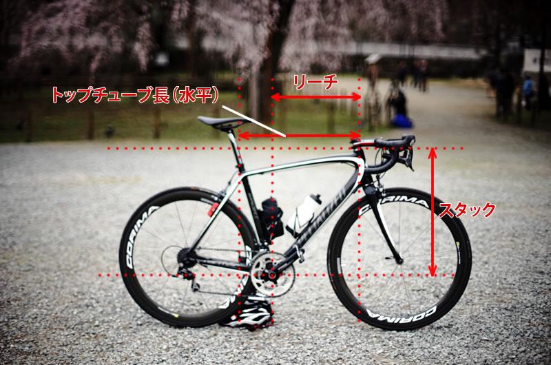 ロードバイクのサイズ感