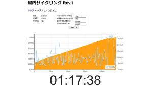 富士ヒルのシミュレーションをやってみたら・・・