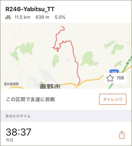 38分台! 久しぶり!!!
