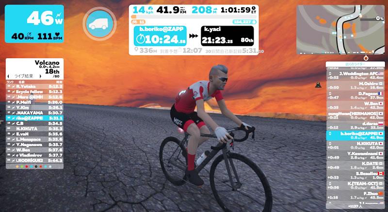 ZWIFTレース「Volcano Circuit Flat Race」で闘ってきた