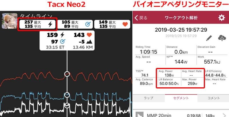 デゲメン氏のペダリングモニター(左)とTacx Neo2を比べてみた
