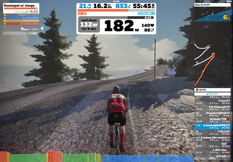 Zwift Workoutの「Sweetspot w/ steeps」は相変わらずキツカッタ