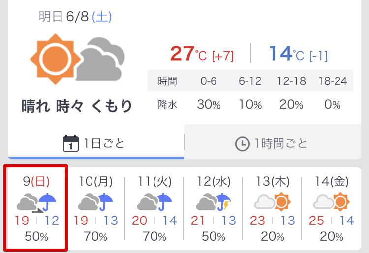 ヤフー天気は麓の富士急ハイランドで50%