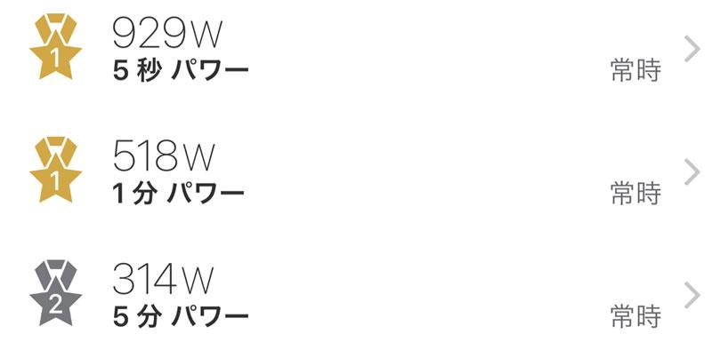 皇居走ったら5秒最大パワーもろもろ更新(@_@;)