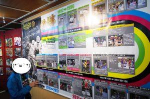 2階でジャパンカップの展示
