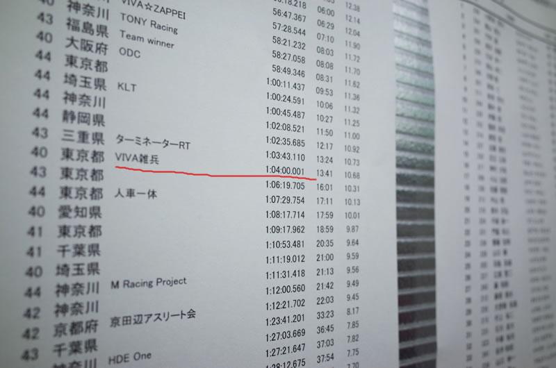 富士国際ヒルクライムは1時間4分(;´Д`)