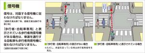 「歩行者・自転車専用」信号では自転車横断帯を通行する