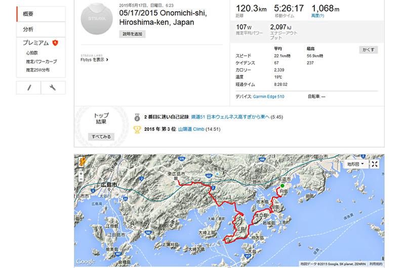 しまなみ海道サイクリング2日目のルート