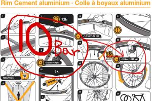 コンチネンタルのチューブラーの適正空気圧は何bar?