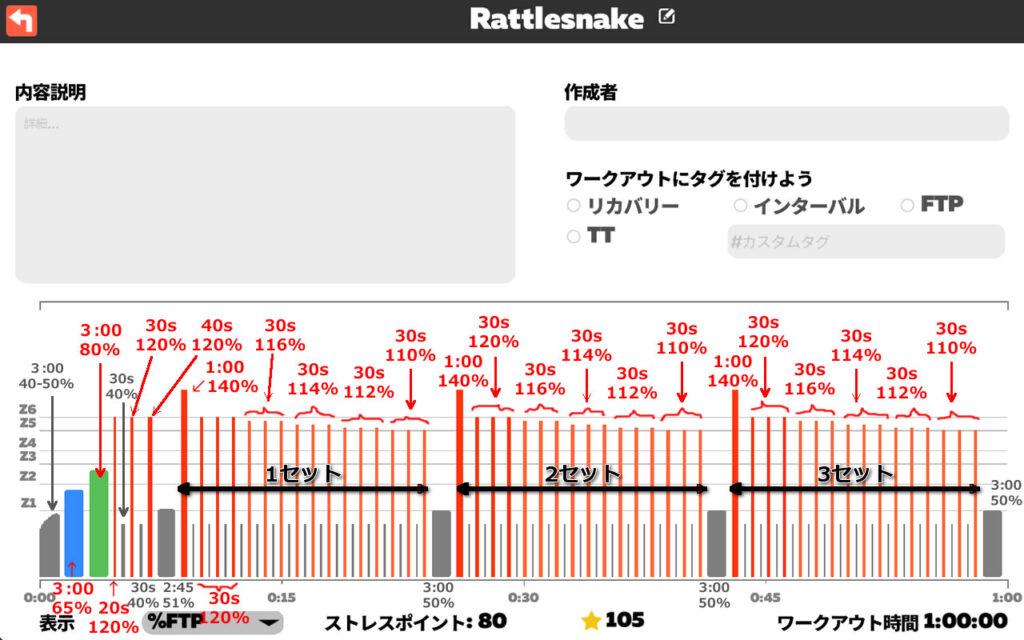 Rattlesnake(ショートインターバル)の内訳