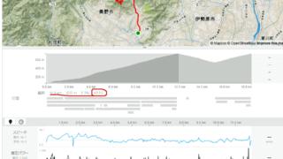 ヤビツ峠のタイムを分析します!