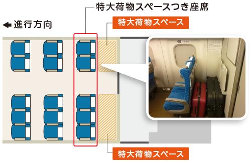 荷物スペースは共有=譲り合い(`・ω・´)
