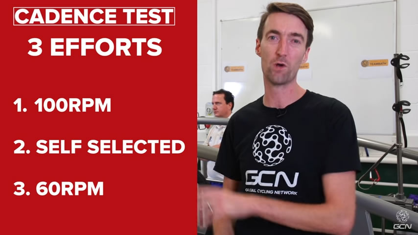 「What Is The Most Efficient Cadence? GCN Does Science」では、3つのテスト結果を比較。