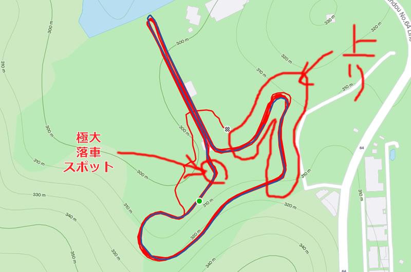 宮ケ瀬クリテのコース。落車スポットがいっぱい(;´Д`)