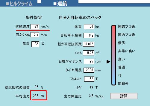 富士チャレ6時間切りに必要なパワーは235W!