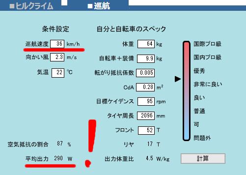 富士チャレ・シルバーは290W!!