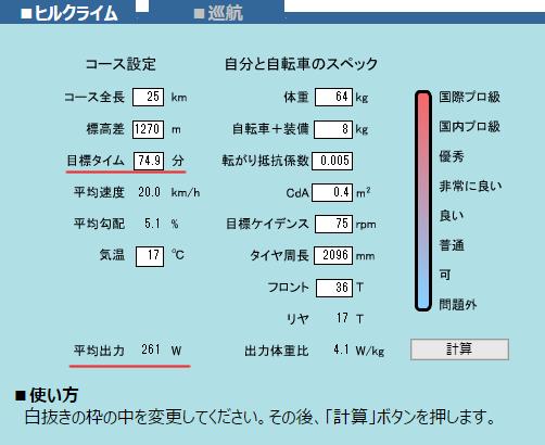 富士ヒル・シルバーに必要なパワーは261W!?