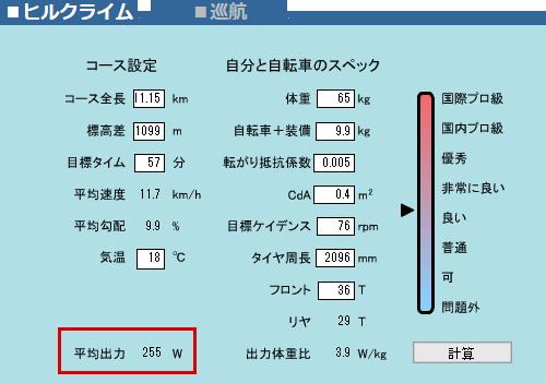 Fuji-Zoncolan(ふじあざみライン)では57分台をめざしたい・・・