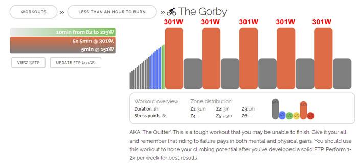 The Gorbyはシンプルの極みなトレーニング