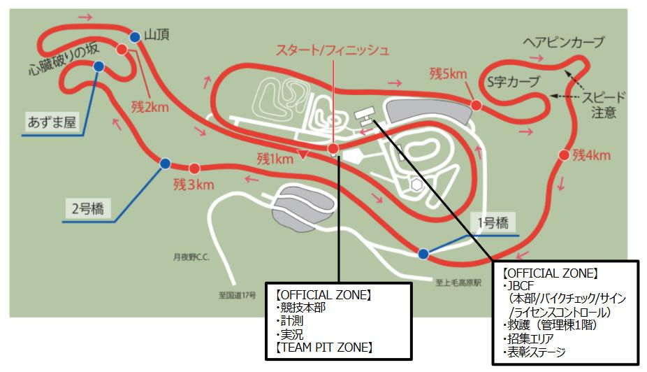 群馬CSCのコース(右回り)