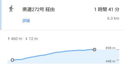 6kmで獲得標高460m・・・7.3%の上り