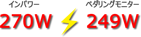 インパワーの270Wとペダリングモニターの249W、どっちが本当なのか!?