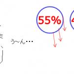 ペダリングモニターの左右差を確かめる方法とは