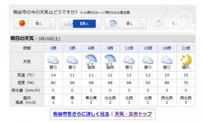 週末、また雨なのかい!?