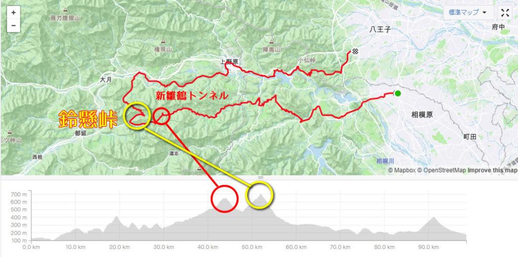 鈴懸峠の場所