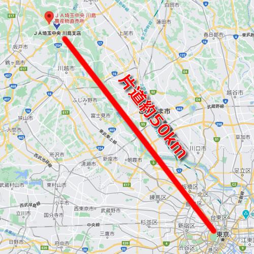 川島町へは都心からちょうど50kmほど