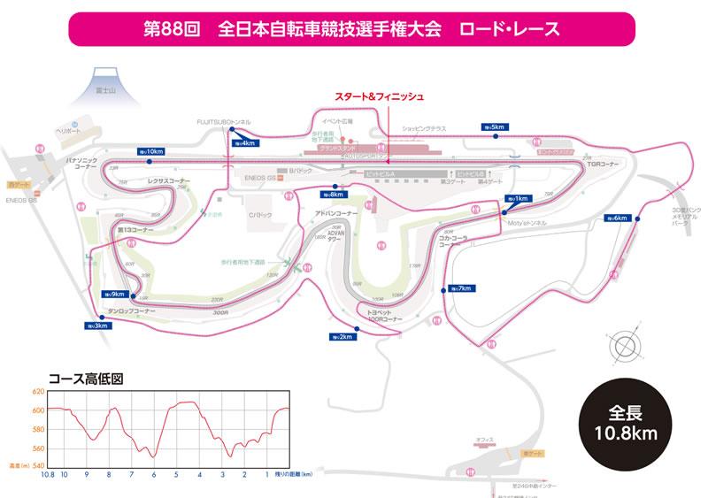 全長10.8kmのロードレースのコース