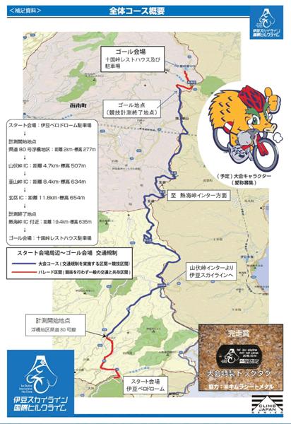 伊豆ヒルのコース、全体の距離が19.4kmで獲得標高635m