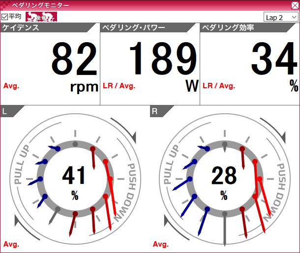 富士ヒル1時間12分、189W! PWRは2.9!!!(゚Д゚;)