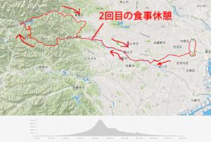 2回目の補給は140km地点